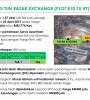 Kekeliruan Tanah TRX dan Sebab Penjualan oleh Tabung Haji